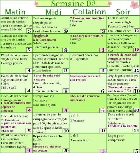 Menu Detox Pour Maigrir by Menu R 233 233 Quilibrage Alimentaire Pour Maigrir Coach