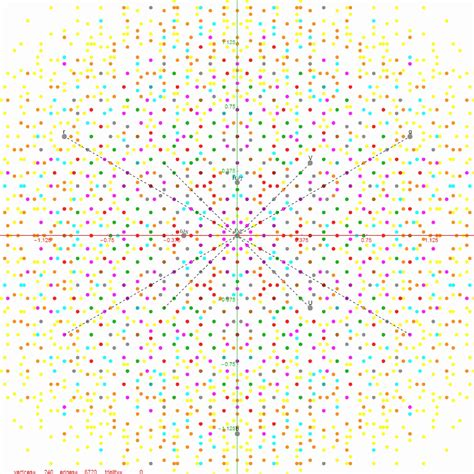 pattern theory of everything 2d visualizing a theory of everything
