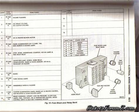 fuse box diagram dodge dakota forum forum  owners club   dodge dakota fuse box