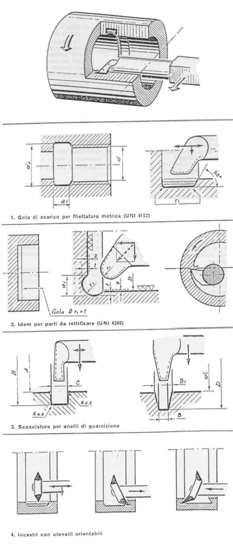 tornitura interna tornitura interna di gole scanalature ecc meccanica