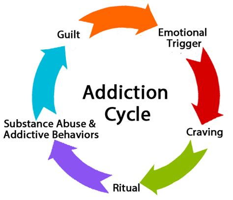 Outpatient Detox Definition by Addictions Clayton Therapy Peggy Levinson