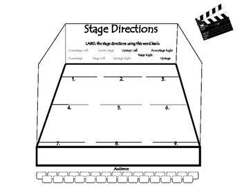 stage directions worksheet worksheets for motorobilia