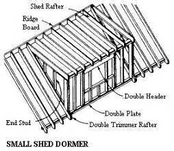 Dormer Construction Details Dormer Window Construction Details Google Search Roof