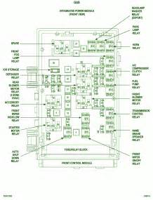 2004 dodge caravan fuse box diagram circuit wiring diagrams