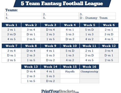 Printable 5 Team Fantasy Football League Schedule 10 Team League Schedule Template
