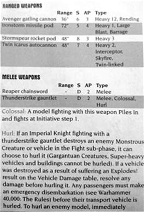 New Imperial Knights - Weapons & Rules - Bell of Lost Souls