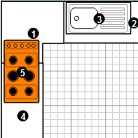 Kitchen Planner Tool Free Bathroom Kitchen Design Tools 171 A Bespoke Belfast Builder