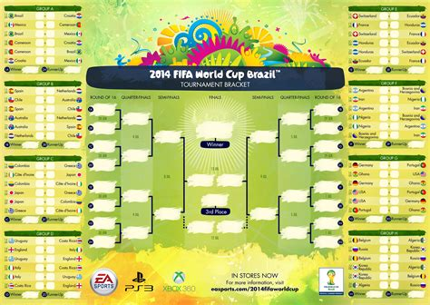 Calendrier F A Cup Germany Win The 2014 World Cup According To Ea Sports