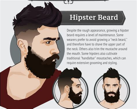 how to trim a beard 2 most popular beard styles youtube infographic the most popular men s beard style trends