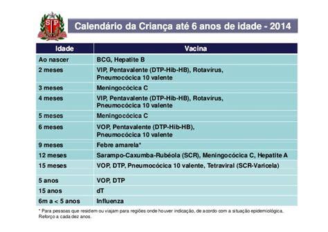 Calendario Vacinal 2014 Calendario Vacinal 2014 S 227 O Paulo