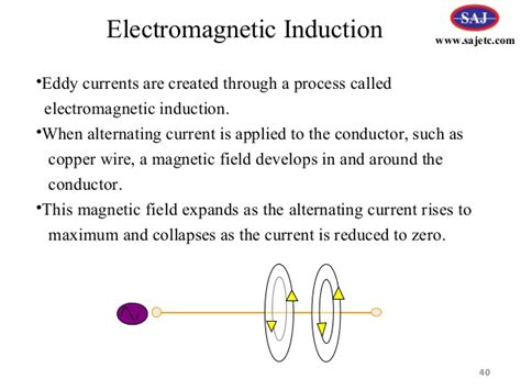 electromagnetic induction test electromagnetic induction ndt 28 images bmfb 4283 ndt failure analysis ppt introduction to