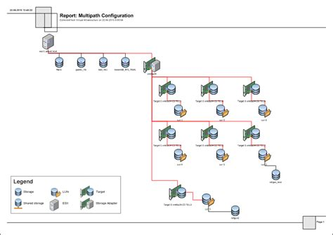 Visio Design Vorlagen Free Hyper V And Vmware Stencils For Visio