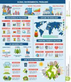 global environment problems solution infographics stock