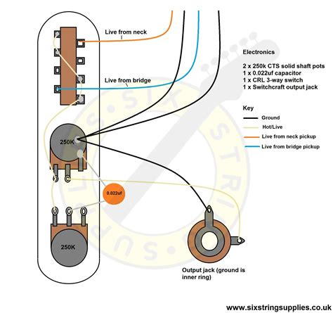 fender telecaster thinline wiring diagram fender