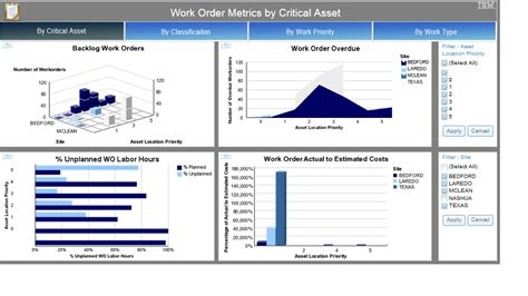 jp asset management wiki maximo manager guide to business performance management