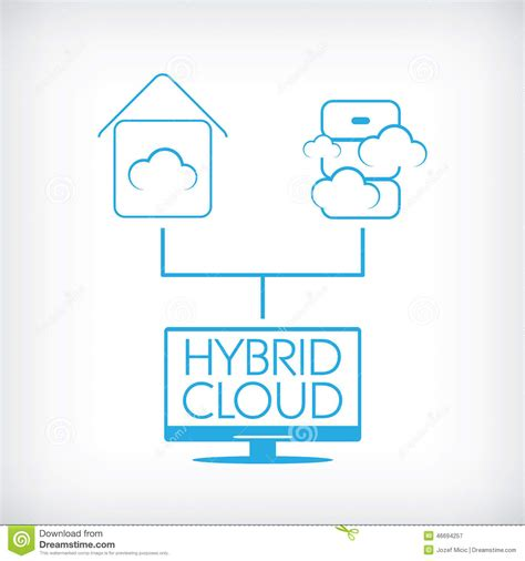hybrid kitchen travel technology software application hybrid cloud computing technology concept with stock