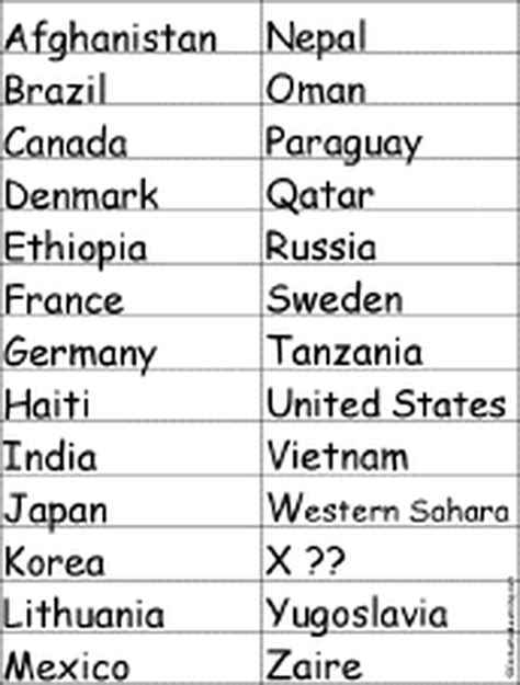 Countries That Start With The Letter U