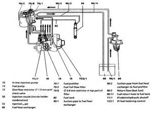 fuel lines fuel shutoff valve on 99 e300 turbodiesel 606 engine