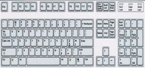 keyboard layout word computer keyboard latest keyboard latest keyboard 2014