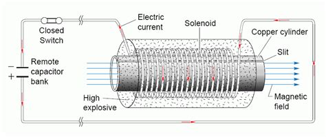 flux capacitor date generator 28 images my next flux capacitor myfluxcapacitor flux