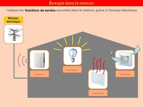 Maison 224 Energie Positive Ergu Energie En Avance Sur Temps La Nergie