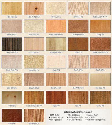 types of woodwork types of wood veneers pdf woodworking