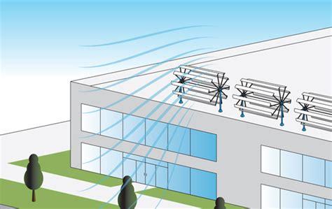 Small Wind Turbine For Home Cost Broadstar S Aerocam Breaks The Wind Watt Barrier