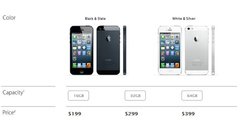 Harga Iphone 5 harga dan spesifikasi iphone 5 santekno