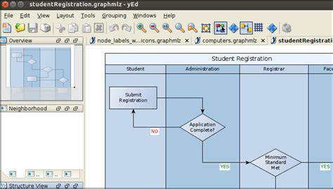 ubuntu flowchart best diagramming softwares for ubuntu