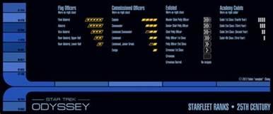 starfleet colors 25th century starfleet ranks by sumghai on deviantart