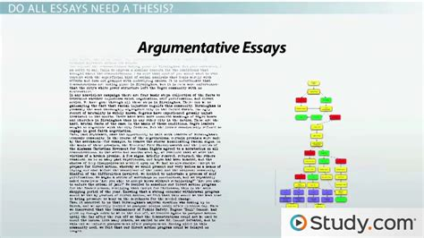 thesis statement translation spanish definition of thesis statement in spanish ncufoundation