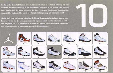 retro cards air retro cards guide history sneakerfiles