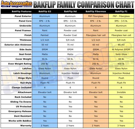 undercover flex or bakflip page 3 ford f150 forum
