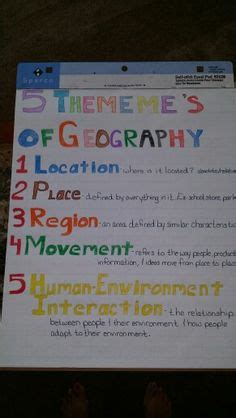 five themes of geography chart 5 theme s of geography