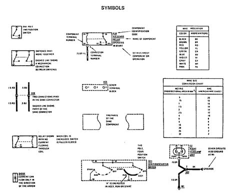 mercedes 190e 1990 1991 wiring diagrams symbol id