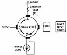 tunnel diode lifier pdf navy electricity and electronics series neets module 11 rf cafe