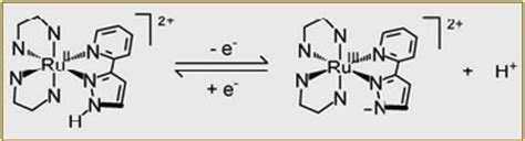 Proton Coupled Electron Transfer by Department Of Chemistry Fsu Department Web Page