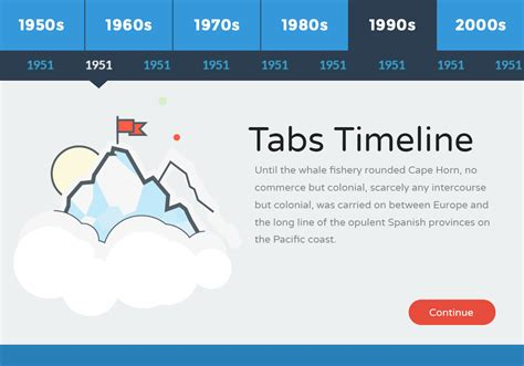 Free E Learning Timeline Interaction For Articulate Storyline By Montse Articulate Storyline 360 Templates