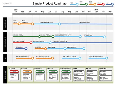 Simple Product Roadmap Template To Download Microsoft Excel Roadmap Template