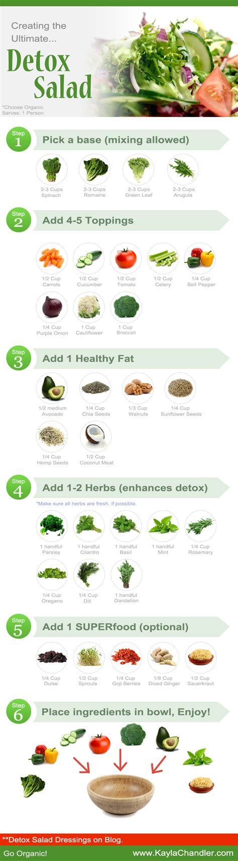 Detox Diy Salad by Guide To Creating The Ultimate Detox Salad Chandler