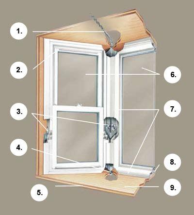 bay window diagram bay free engine image for user manual download