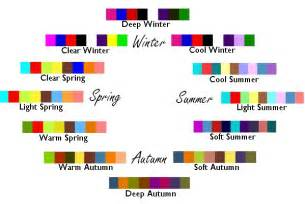 colors of winter 12 seasonal palette flow chart expressing your