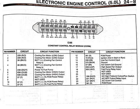 rg565 ibanez guitar wiring diagram ibanez gsr200 wiring