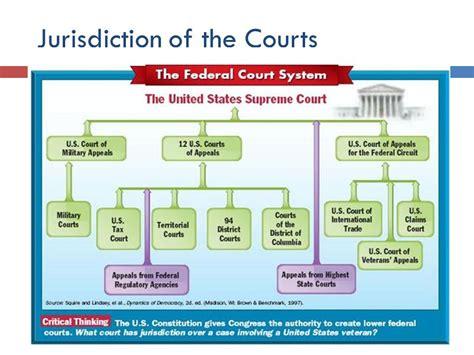 United States Federal Court Search Terrorist The Civil Right