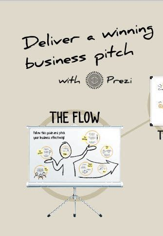 Business Templates Free Just Fill In 118 Best Free Prezi Templates For You To Reuse Images On