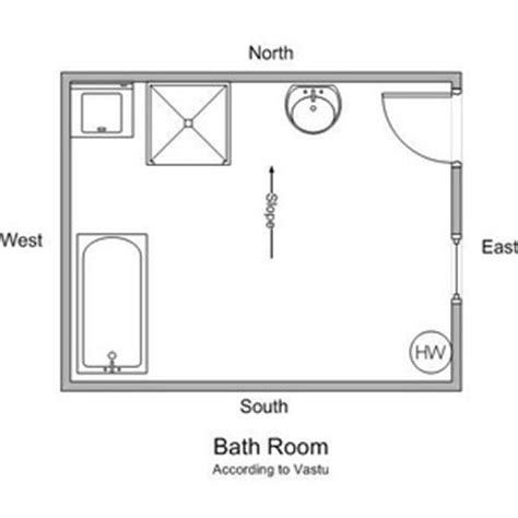 vastu tips for bathroom and toilet in hindi vastu interior for bathroom vastu and interior design