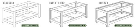 4x4 bench plans workbench plans with 4x4 legs pdf woodworking