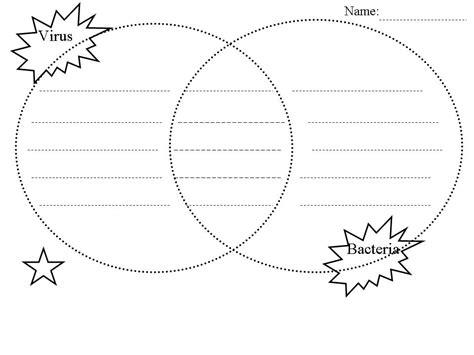 venn diagram of virus and bacteria 18 best images of cell respiration worksheet cellular