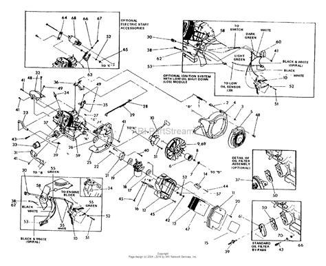 generac gp5000 parts diagram generac portable generator parts list engine diagram and