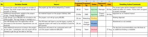 decision record template decision log free free project management templates